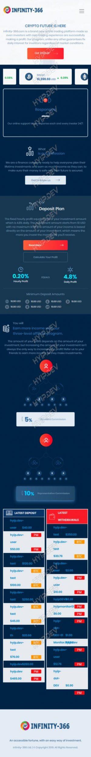 goldcoders hyip template no. 140, responsive page screenshot